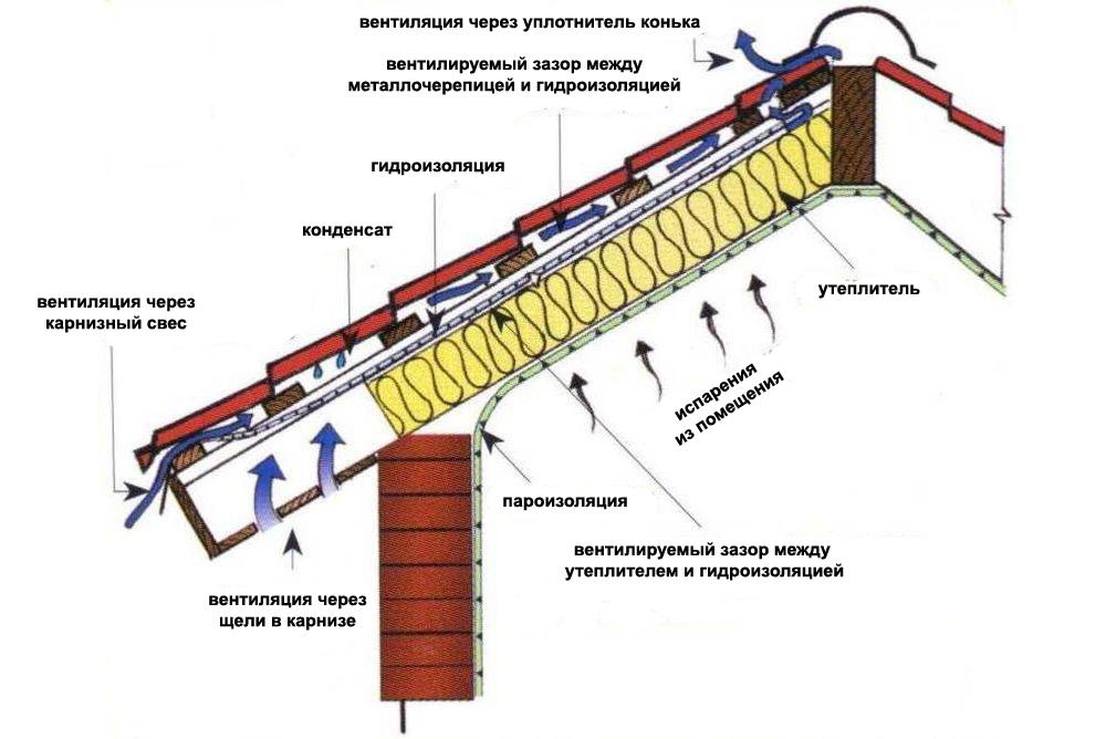 paroizolyaciya-ppy.jpg